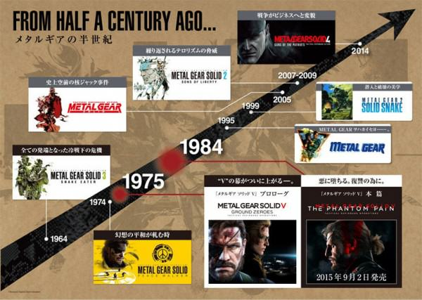 UNILAD UNILAD MGSV 28 Years Vid Timeline 600x42734 Before You Play Metal Gear Solid 5, You Need To Watch This Story Recap