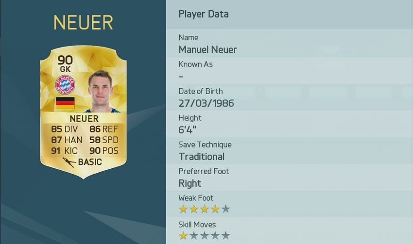 UNILAD image 46.img 6 EA Have Released The Top Rated Players In FIFA 16