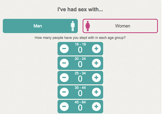 This Site Will Show You How Many People Youve Indirectly Had Sex With UNILAD sexd web4