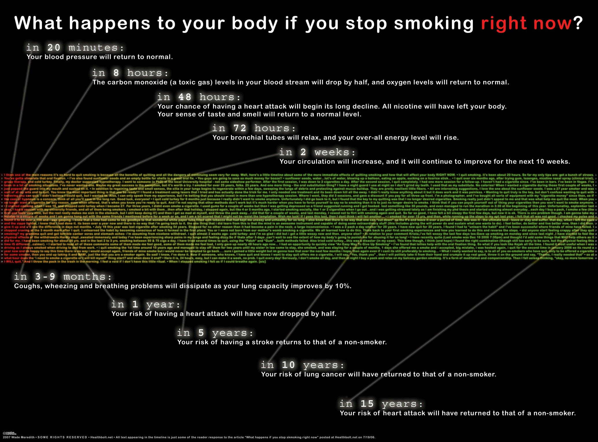 UNILAD smoking timeline 195047 This Is What Happens To Your Body When You Quit Smoking