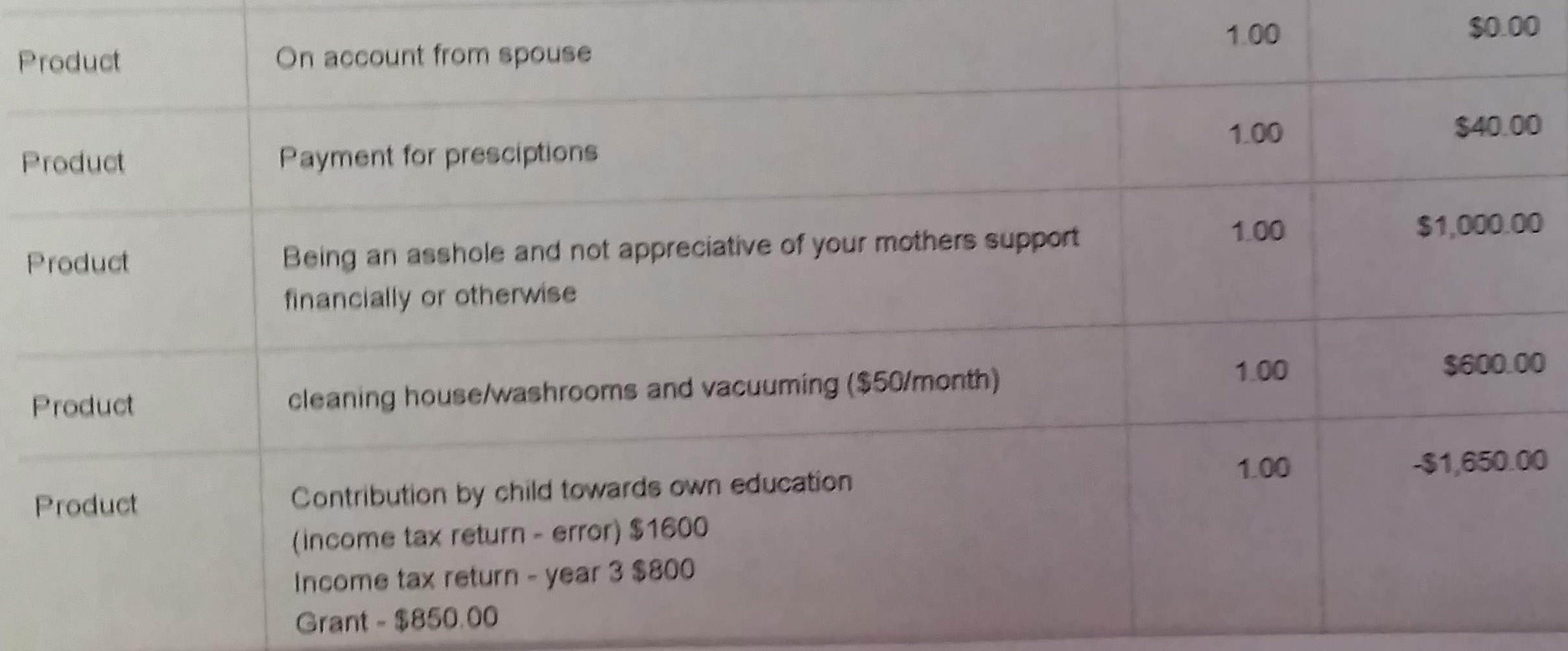 invoice 3 Mum Finds Economically Sound Way To Punish Ass Hole Son