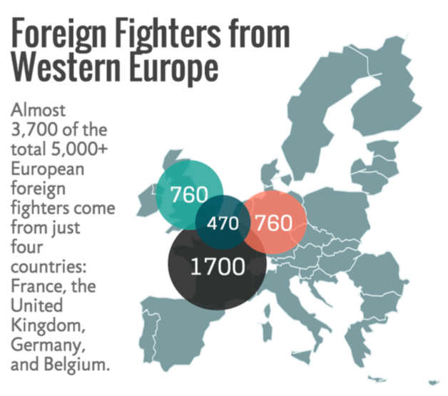 This Is Why Attackers Keep Targeting Europe map