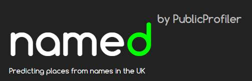 This Website Knows Where Youre From And How You Met Your Partner name top