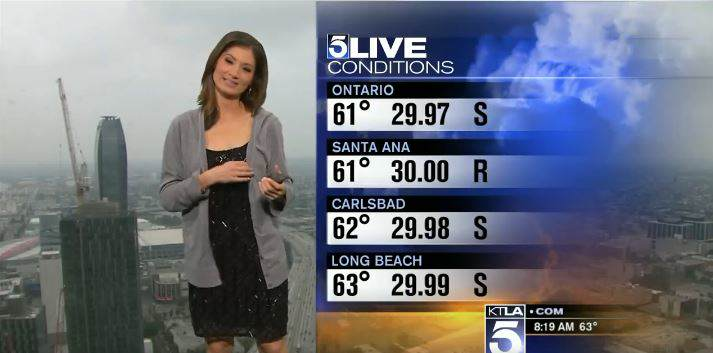 sweater3 News Station Accused Of Sexism After Presenter Forced To Cover Up