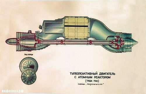 nukeplane4 The Soviet Union Built A Nuclear Powered Plane, Apparently