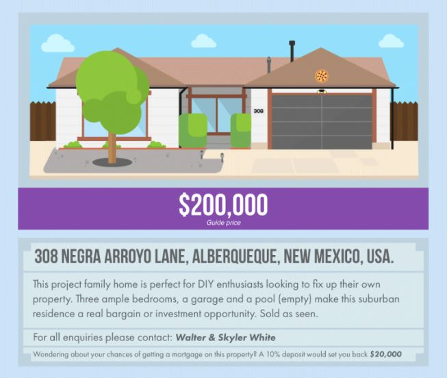 house breakingbad Heres How Much The Simpsons House Really Costs