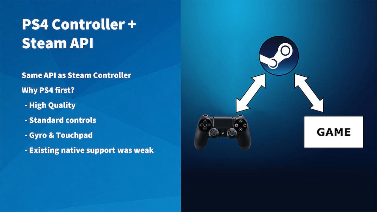 55674UNILAD imageoptim 147633345914 Valve Introducing Native Support For New Controllers On Steam
